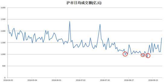 数据来源:Wind,截至10月11日