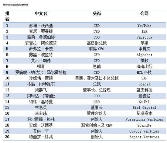 圖片來源:福布斯中文網