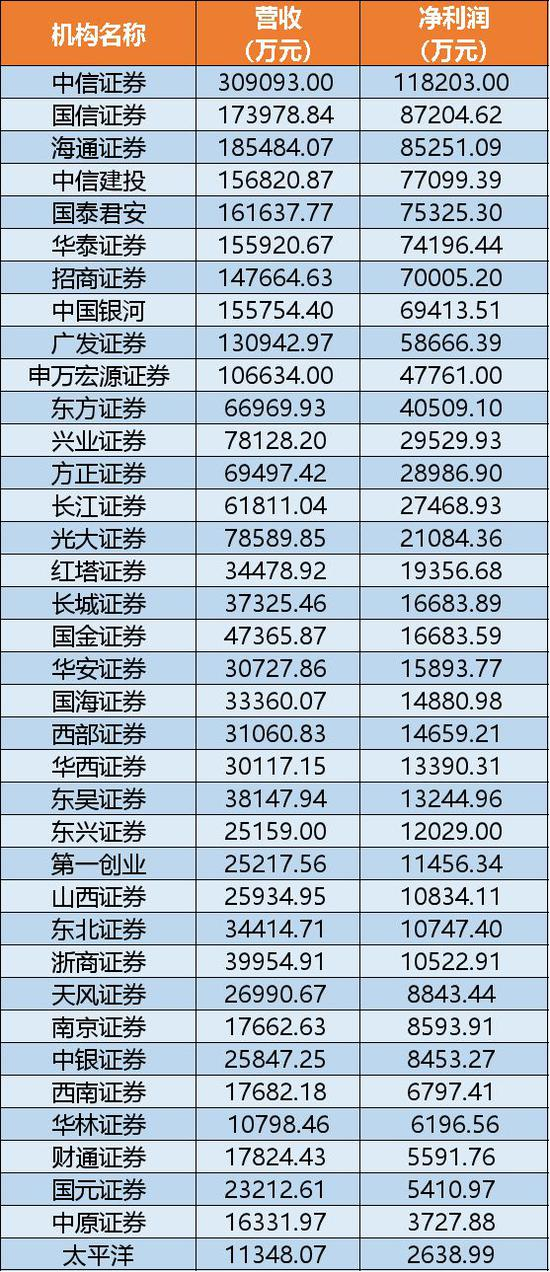 民生银行董事会将换届刘永好提前买入H股
