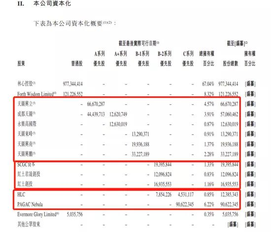 奈雪的茶通过港交所聆讯:茶饮店增至556间 市占率18.9%