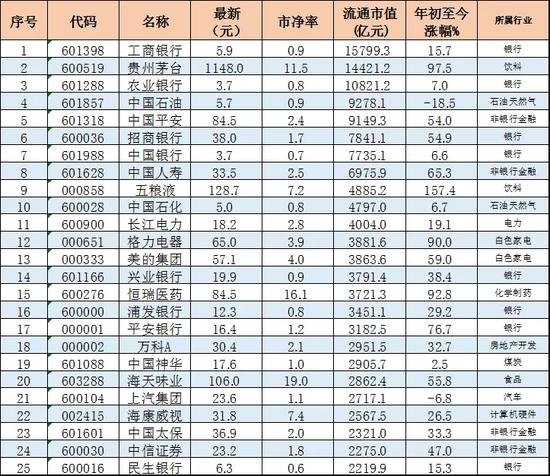 福建阳光集团拟发3亿债券上半年末有息负债超1335亿