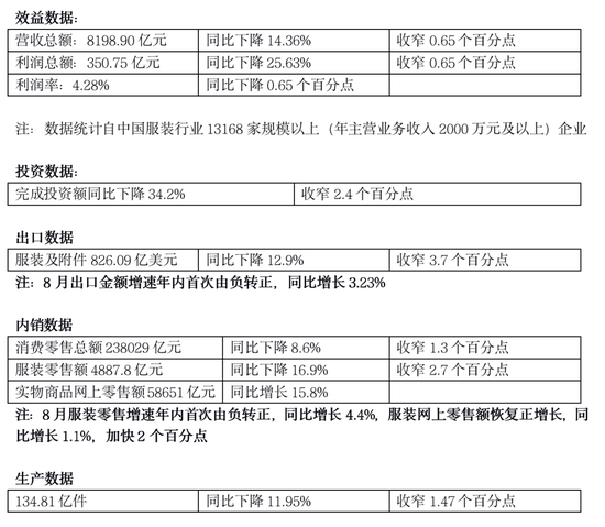 优衣库、HM等海外客户砍订单 中国服装厂转内销努力破局