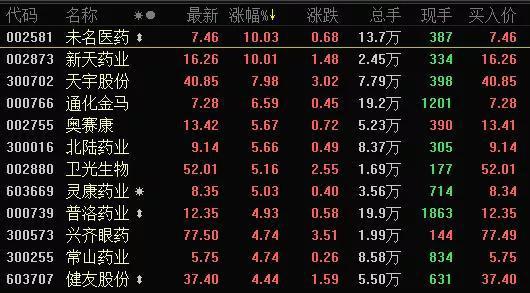 港股重现回购潮 市场人士指难以提振大盘