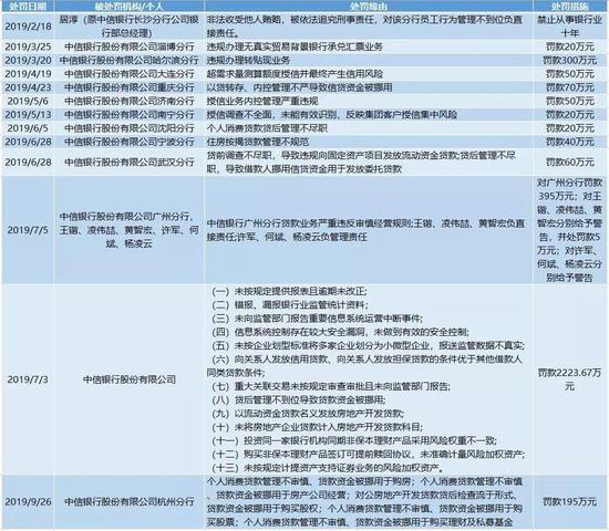 光大银行理财产品表_中信银行存贷宝业务 - www.aihei4w.com