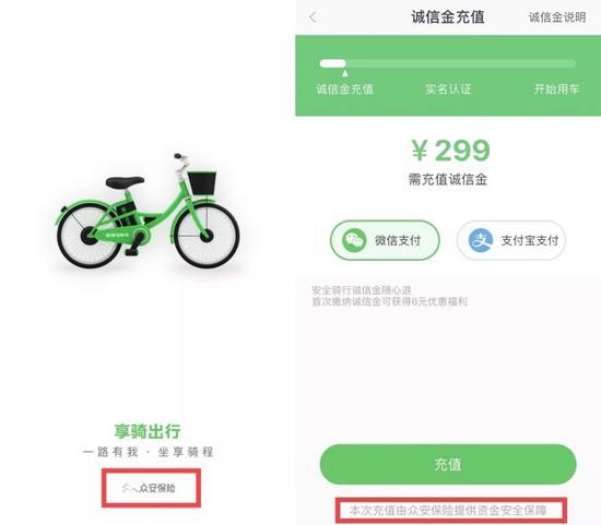 享骑电单车押金退款难 宣传众安承保却称已合作到期
