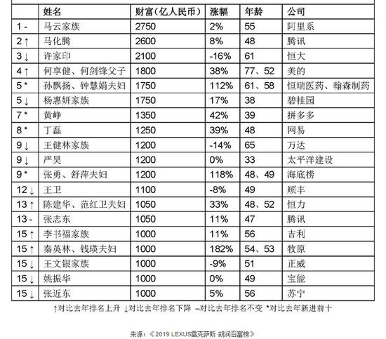 壳王深中华A幸福时光:主业不振、净利亏 股价狂飙3日