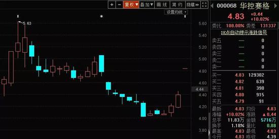 快讯:港股恒指跌幅扩大至0.52% 蓝筹地产股集体下跌