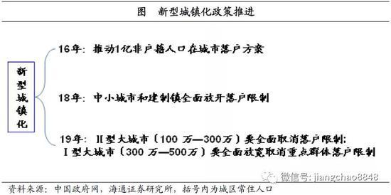 音讯称利剑宫正思索税支劣惠政策 鼓舞好国人炒股
