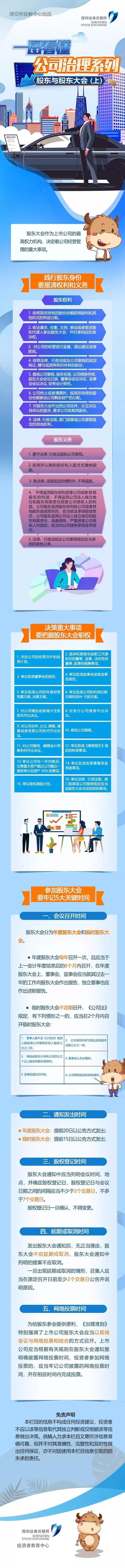 北京将借鉴国际监管沙箱经验 开展金融科技创新测试