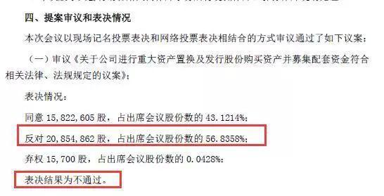黄河啤酒炒股7年终遇鬼 市值12亿元壳资源出路在哪?