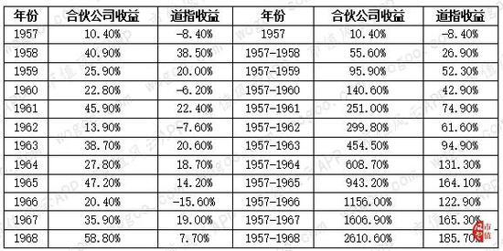 小米集团:总裁林斌365日内不会自行酌情出售公司股份