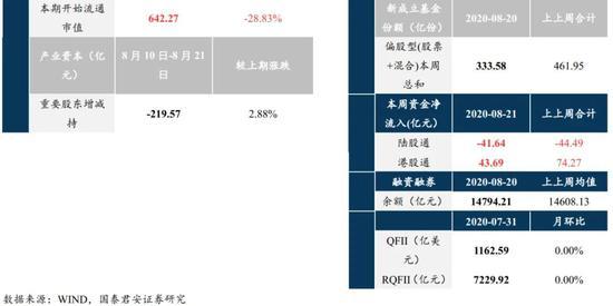 视频  中国微观经济研讨院毕凶耀:齐年GDP增加没有低于3%