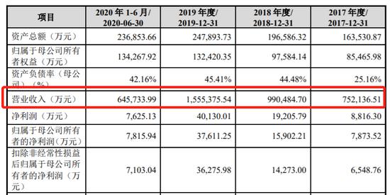 """2.38亿元担保""""埋雷"""" 会不会给益客食品IPO埋雷"""