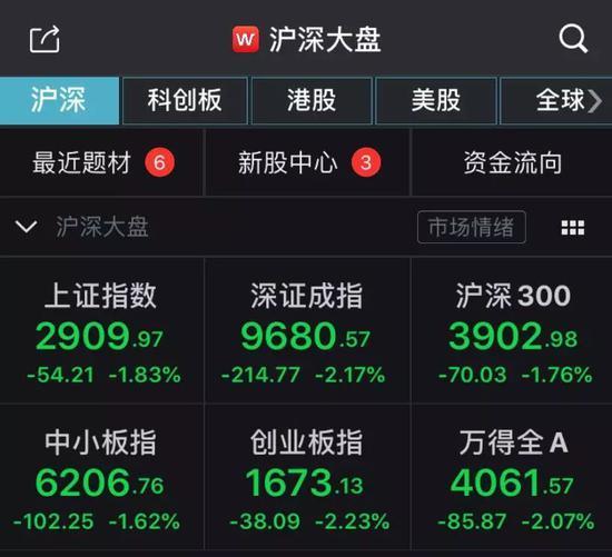 上交所胡日新:科创板长三角企业挂牌占47%超主板