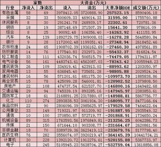 中资券商正在喷鼻港IPO市场的表示(过来两年至多保荐上市10家)