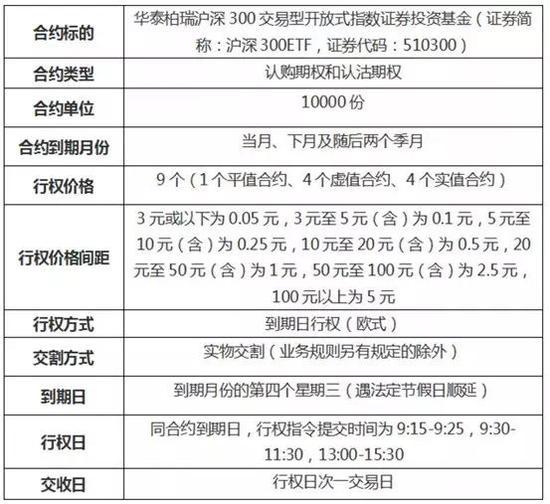 武汉:企业环境信用评分高可获税务贷款支持