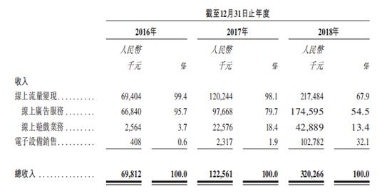 耐世特飙近8%破10天线 获大华继显升至买入评级