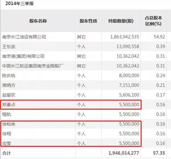 如今,国泰君安上海打浦路营业部再现卖出榜单,已引起市场关注。