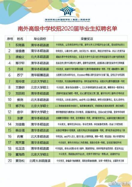 深圳一中学聘20名学霸当老师 其中19人是清北硕博