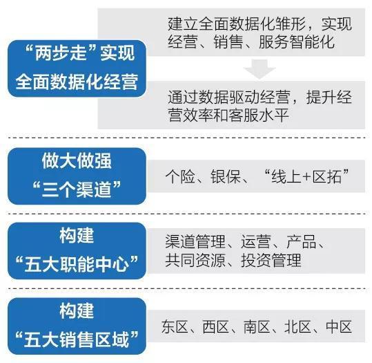 """个人房贷利率""""换锚""""落地:首套利率上海最低4.65%"""