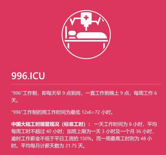 猛药996:华为等84家企业被列入程序员找工作黑名单