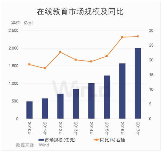 明博教育今年上半年净利520.76万 同比下降超六成