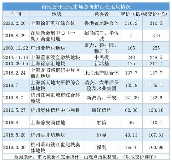 """8天发行超百亿交易所疫情防控债急速""""输血""""抗疫"""