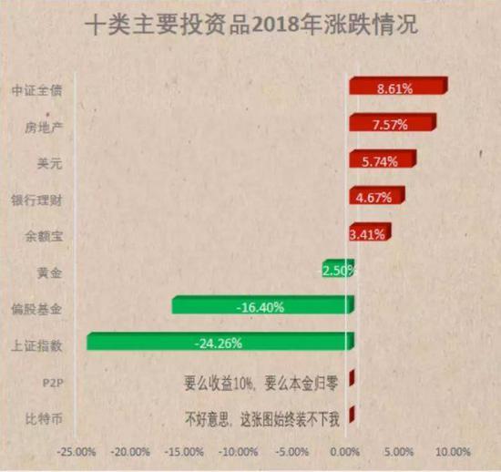 濠赌股全线下跌金沙中国跌逾2%失守50天线
