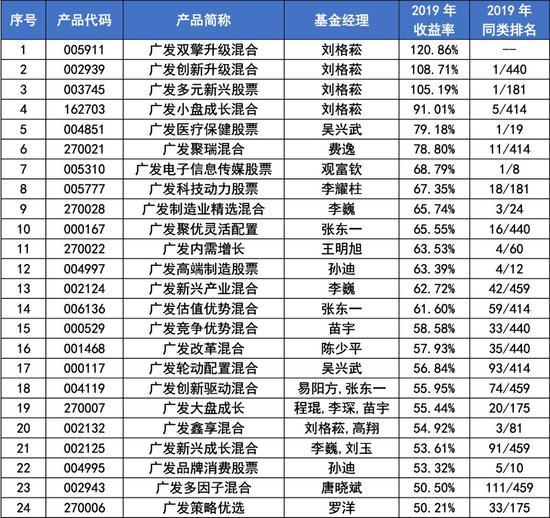 北京顺义牛栏山一厂房发生爆炸2人失联1人死亡