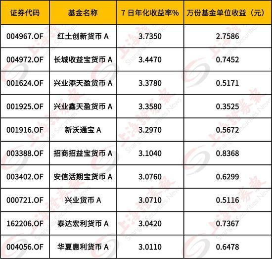 黑龙江:企业退休人员基本养老金15年连涨
