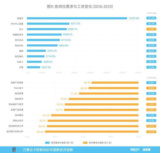 2019經濟總量排名_...018年GDP排名報告 太原經濟總量排名提升