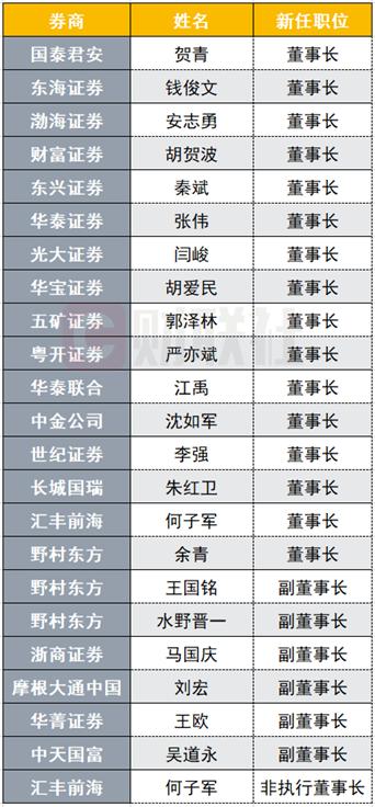 上海部署中医药参与肺炎防控工作