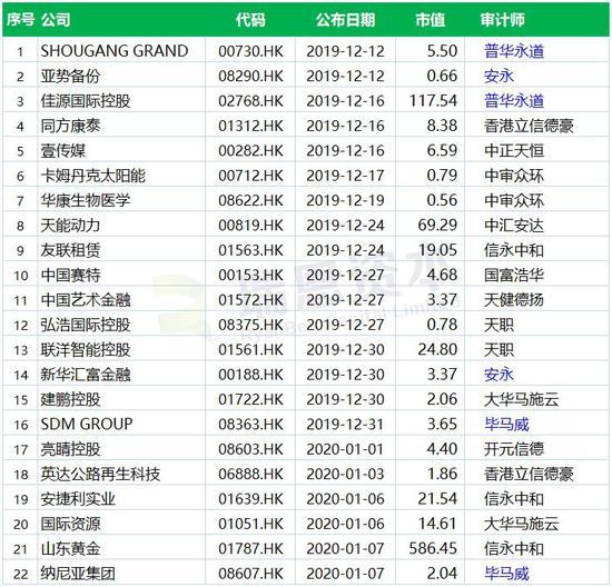 世茂福晟战略协议落地:世茂吃下福晟广东旧改项目