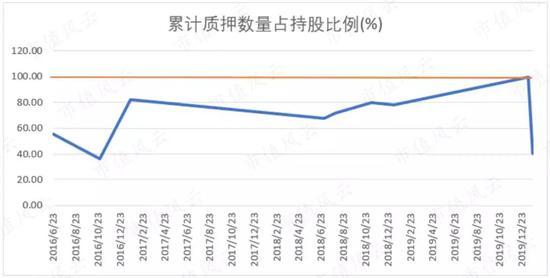 决心从何而去?中国经济韧性实足