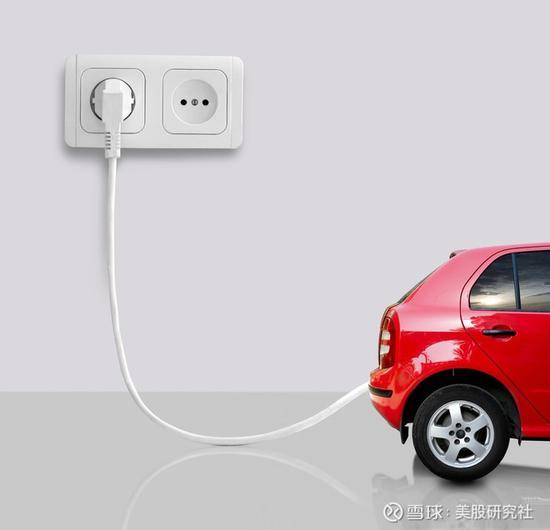 电动车市场逐渐 升温 这五只股或将乘势 高飞 新浪财经 新浪网