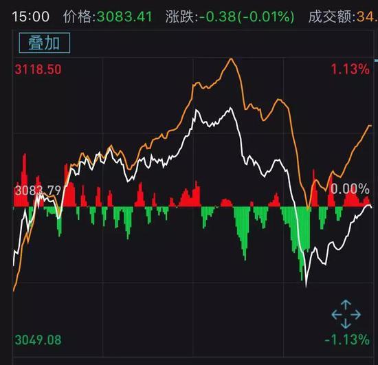 同样都是限售股减持为何只有中国人保跌停?