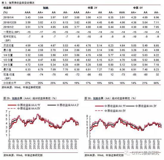 云南计划2021年煤矿数量控制在200个以内