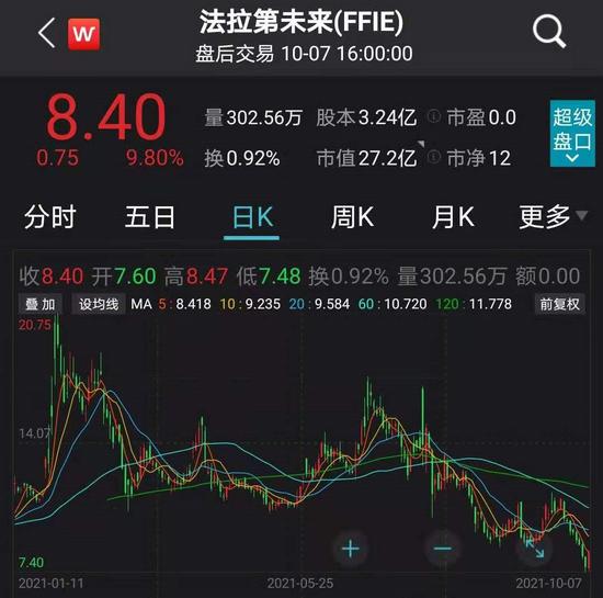 突发!贾跃亭FF公司遭做空,机构抛出28页报告质疑造车能力