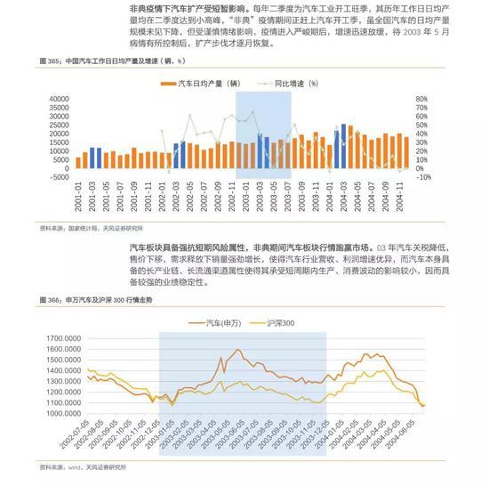 刘青:疫情对中国真体经济形成影响 需求针对性施策