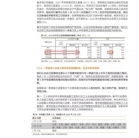 湖北之外疫情主动变更 北京等6新删疑似连降6日