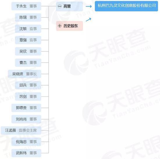 """巴九灵旗下资产——微信公众号""""吴晓波频道"""""""