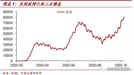 """中泰证券:资产大跌的背后 经济""""爬坑""""被暂停"""