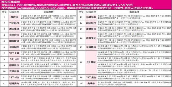 ST刚泰自曝42亿元违规担保 控股股东股份早已被冻结
