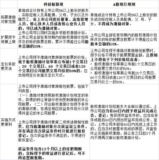 国务院发布20条措施力促消费 利好汽车和家电等板块