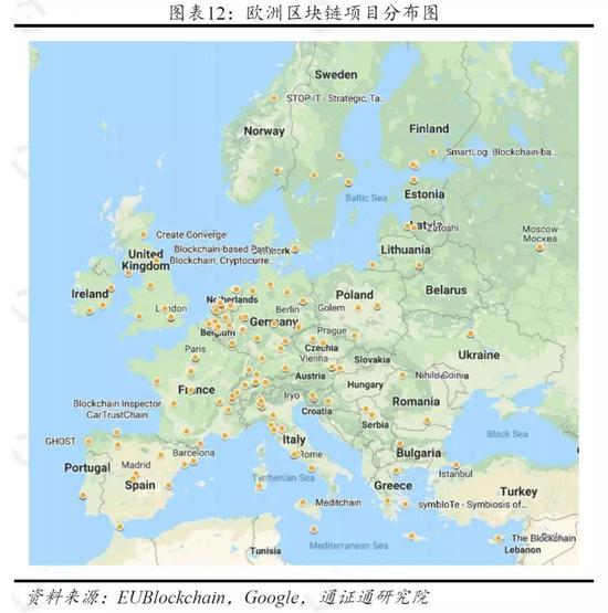 欧罗巴的倔强―欧洲区块链行业发