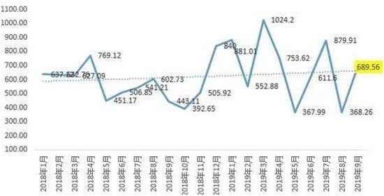 港股股价下跌9% 百济神州回应做空:指控公然造假