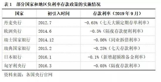 苹果或达不到季度营收目标因中国需求下滑等原因
