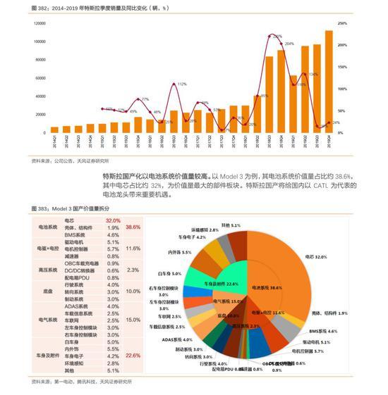 爱立信中国手机网