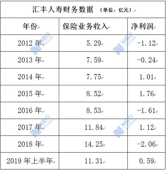 防汛预警 渭河汉江相继出现今年第1号洪水