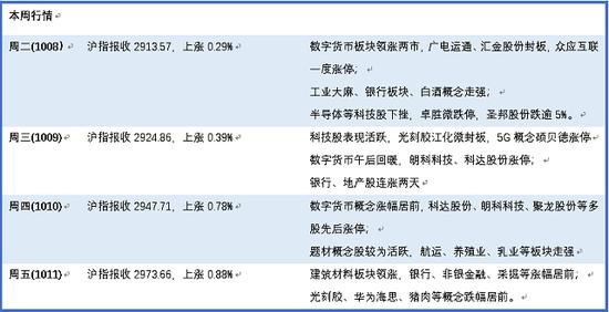 央行行长易纲:支持民企发债取得明显效果